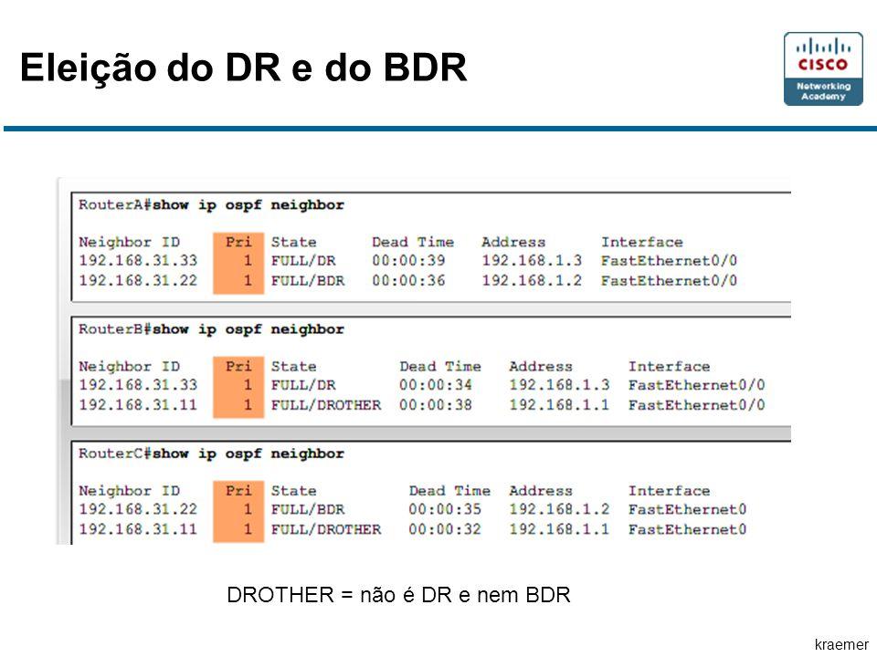 kraemer Eleição do DR e do BDR DROTHER = não é DR e nem BDR