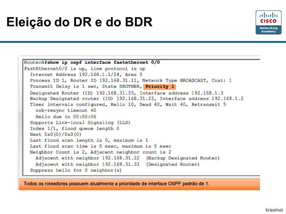 kraemer Eleição do DR e do BDR