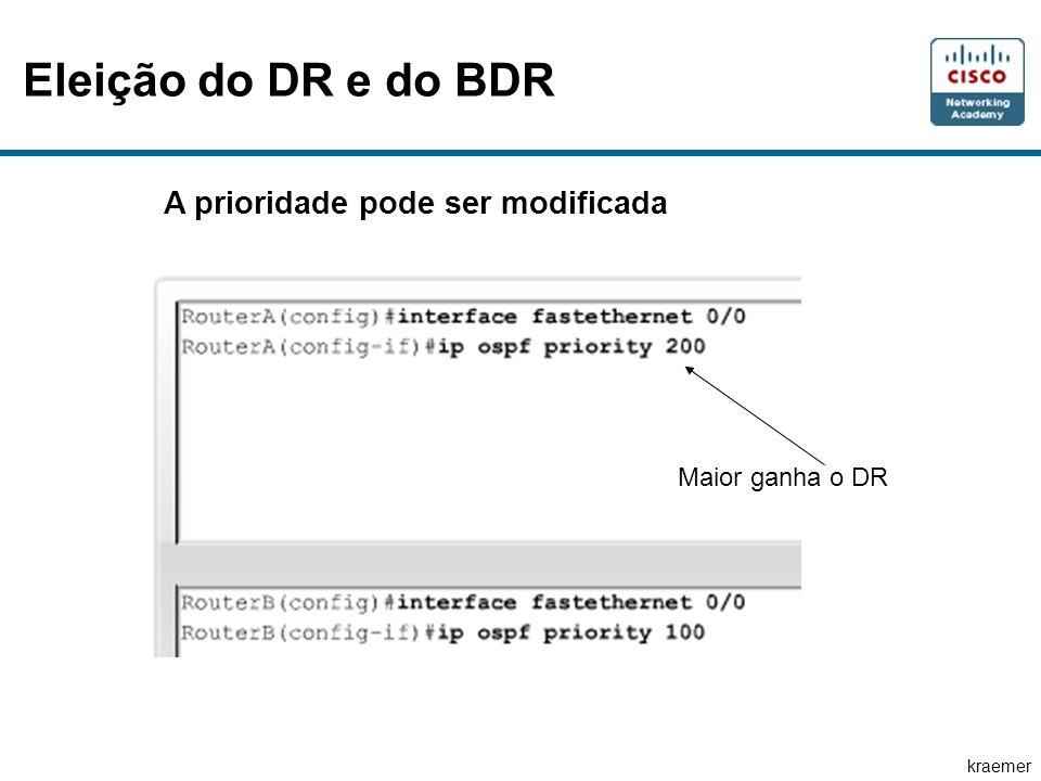 kraemer Eleição do DR e do BDR A prioridade pode ser modificada Maior ganha o DR