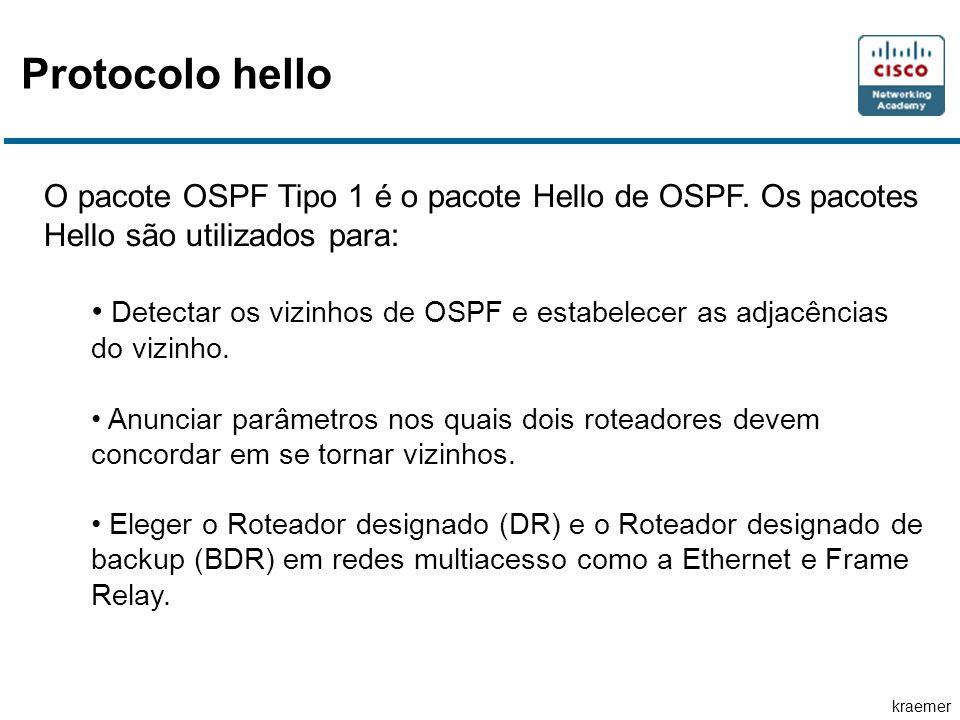 kraemer Protocolo hello O pacote OSPF Tipo 1 é o pacote Hello de OSPF.