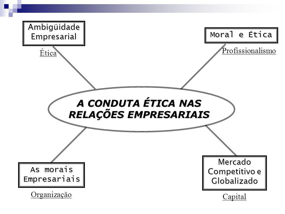 As morais Empresariais Mercado Competitivo e Globalizado Ambigüidade Empresarial Moral e Ética Capital Organização Ética Profissionalismo