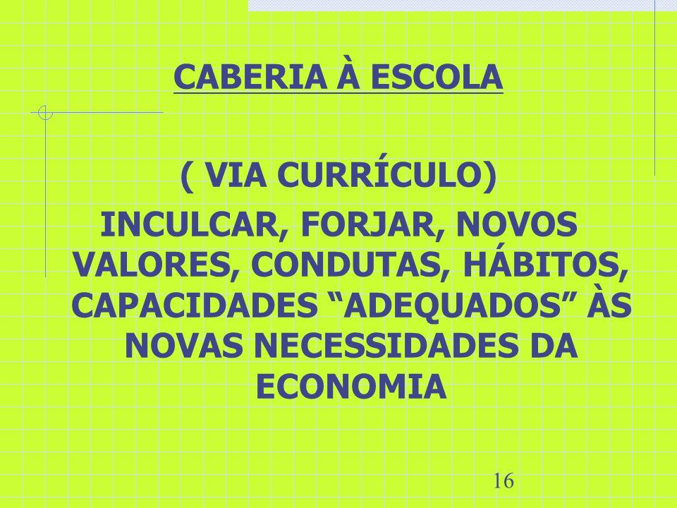 16 CABERIA À ESCOLA ( VIA CURRÍCULO) INCULCAR, FORJAR, NOVOS VALORES, CONDUTAS, HÁBITOS, CAPACIDADES ADEQUADOS ÀS NOVAS NECESSIDADES DA ECONOMIA