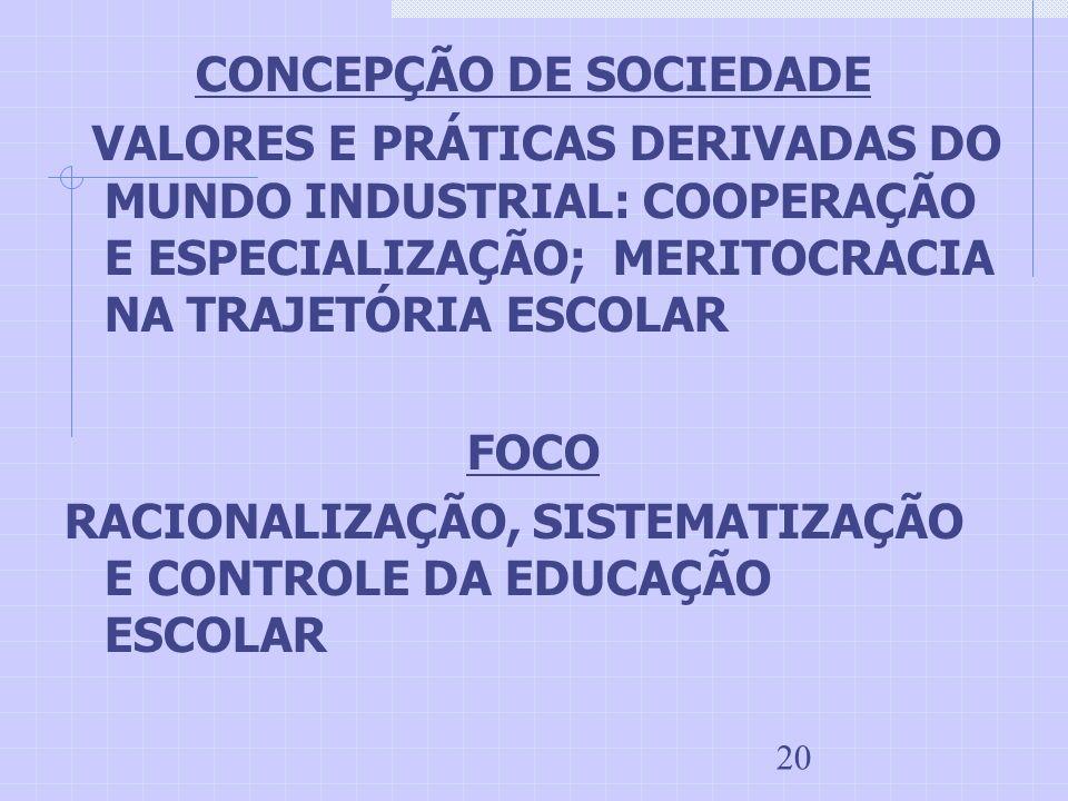 20 CONCEPÇÃO DE SOCIEDADE VALORES E PRÁTICAS DERIVADAS DO MUNDO INDUSTRIAL: COOPERAÇÃO E ESPECIALIZAÇÃO; MERITOCRACIA NA TRAJETÓRIA ESCOLAR FOCO RACIO