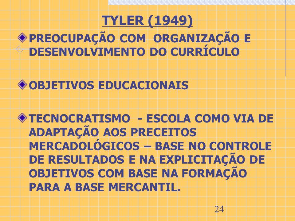 24 TYLER (1949) PREOCUPAÇÃO COM ORGANIZAÇÃO E DESENVOLVIMENTO DO CURRÍCULO OBJETIVOS EDUCACIONAIS TECNOCRATISMO - ESCOLA COMO VIA DE ADAPTAÇÃO AOS PRE