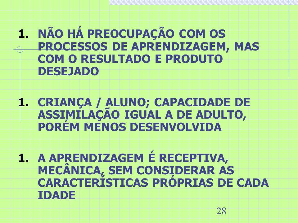 28 1.NÃO HÁ PREOCUPAÇÃO COM OS PROCESSOS DE APRENDIZAGEM, MAS COM O RESULTADO E PRODUTO DESEJADO 1.CRIANÇA / ALUNO; CAPACIDADE DE ASSIMILAÇÃO IGUAL A