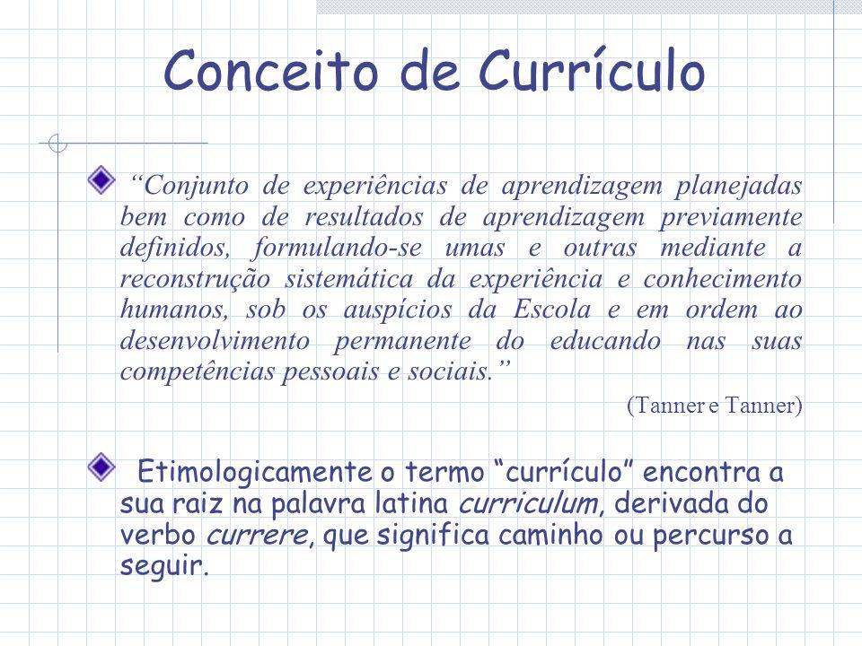 Conceito de Currículo Conjunto de experiências de aprendizagem planejadas bem como de resultados de aprendizagem previamente definidos, formulando-se