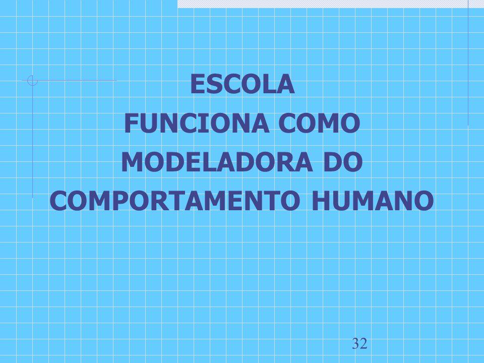 32 ESCOLA FUNCIONA COMO MODELADORA DO COMPORTAMENTO HUMANO