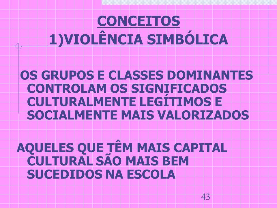 43 CONCEITOS 1)VIOLÊNCIA SIMBÓLICA OS GRUPOS E CLASSES DOMINANTES CONTROLAM OS SIGNIFICADOS CULTURALMENTE LEGÍTIMOS E SOCIALMENTE MAIS VALORIZADOS AQU
