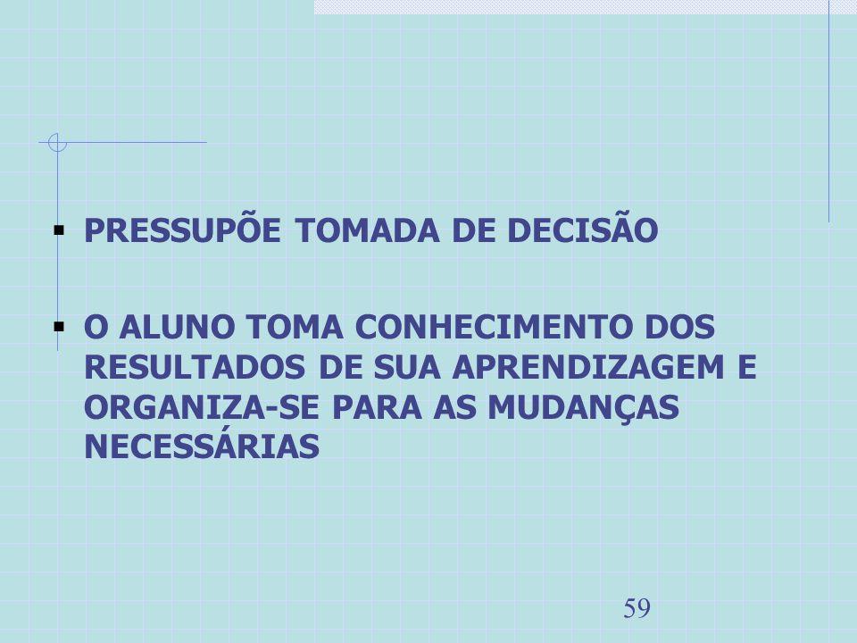 59 PRESSUPÕE TOMADA DE DECISÃO O ALUNO TOMA CONHECIMENTO DOS RESULTADOS DE SUA APRENDIZAGEM E ORGANIZA-SE PARA AS MUDANÇAS NECESSÁRIAS