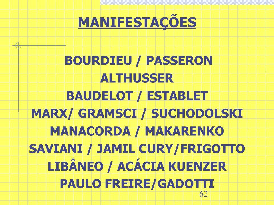 62 MANIFESTAÇÕES BOURDIEU / PASSERON ALTHUSSER BAUDELOT / ESTABLET MARX/ GRAMSCI / SUCHODOLSKI MANACORDA / MAKARENKO SAVIANI / JAMIL CURY/FRIGOTTO LIB