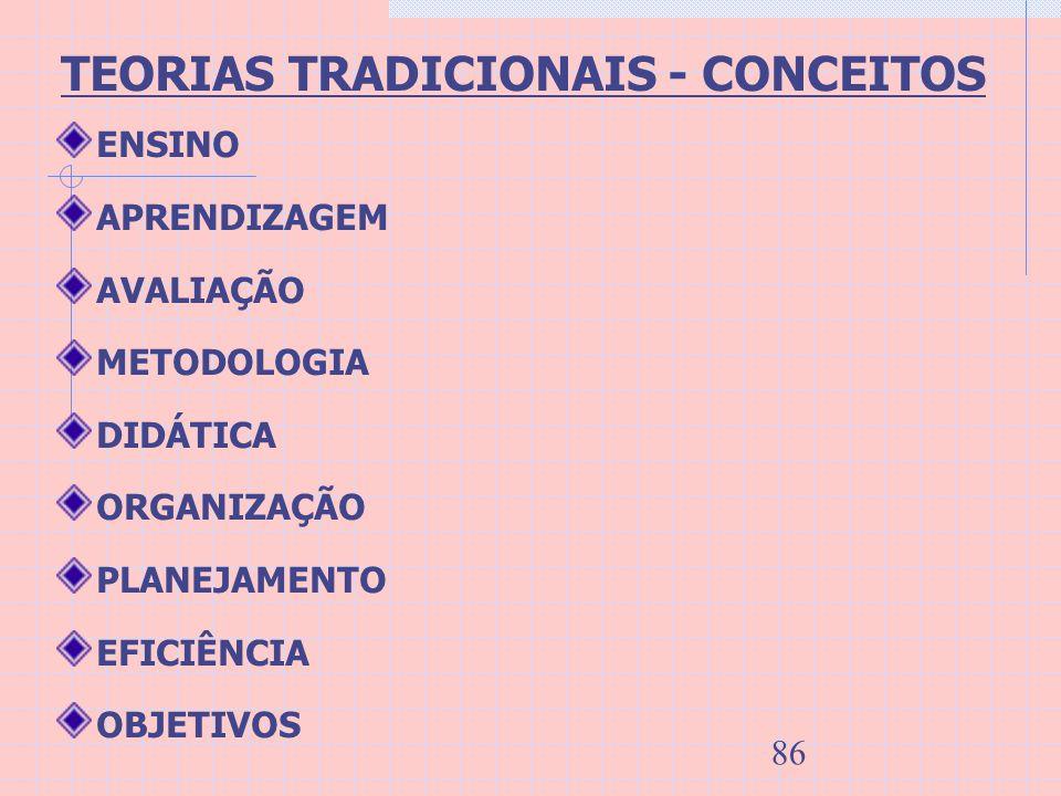 86 TEORIAS TRADICIONAIS - CONCEITOS ENSINO APRENDIZAGEM AVALIAÇÃO METODOLOGIA DIDÁTICA ORGANIZAÇÃO PLANEJAMENTO EFICIÊNCIA OBJETIVOS