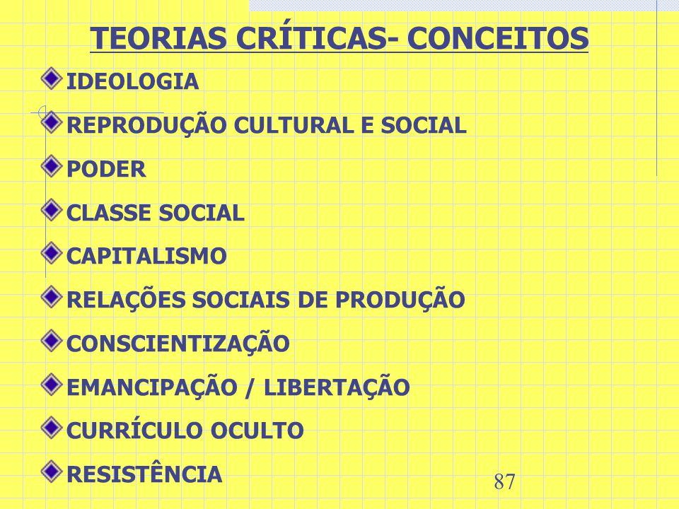 87 TEORIAS CRÍTICAS- CONCEITOS IDEOLOGIA REPRODUÇÃO CULTURAL E SOCIAL PODER CLASSE SOCIAL CAPITALISMO RELAÇÕES SOCIAIS DE PRODUÇÃO CONSCIENTIZAÇÃO EMA
