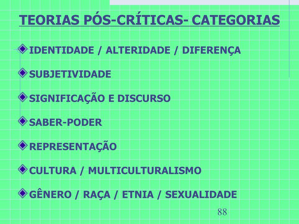88 TEORIAS PÓS-CRÍTICAS- CATEGORIAS IDENTIDADE / ALTERIDADE / DIFERENÇA SUBJETIVIDADE SIGNIFICAÇÃO E DISCURSO SABER-PODER REPRESENTAÇÃO CULTURA / MULT