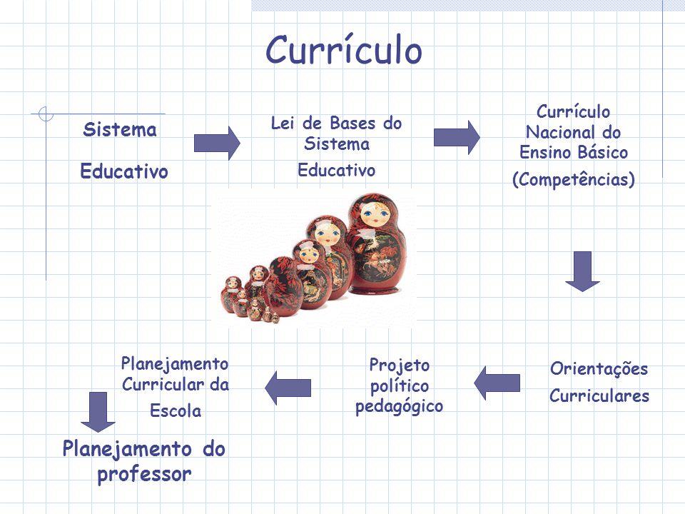 Sistema Educativo Lei de Bases do Sistema Educativo Currículo Nacional do Ensino Básico (Competências) Orientações Curriculares Projeto político pedag