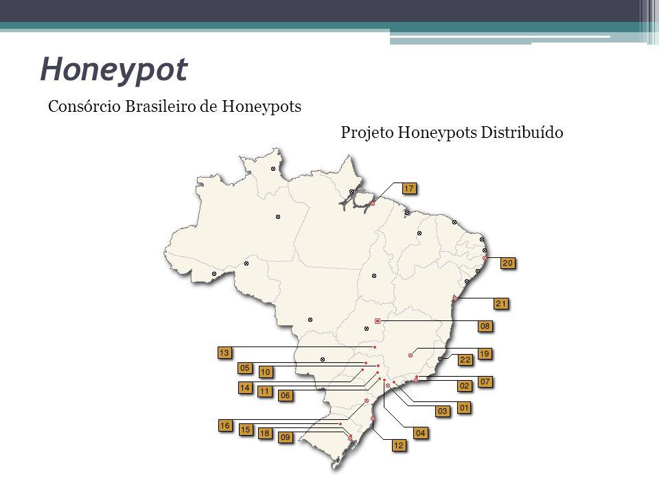 Consórcio Brasileiro de Honeypots Projeto Honeypots Distribuído