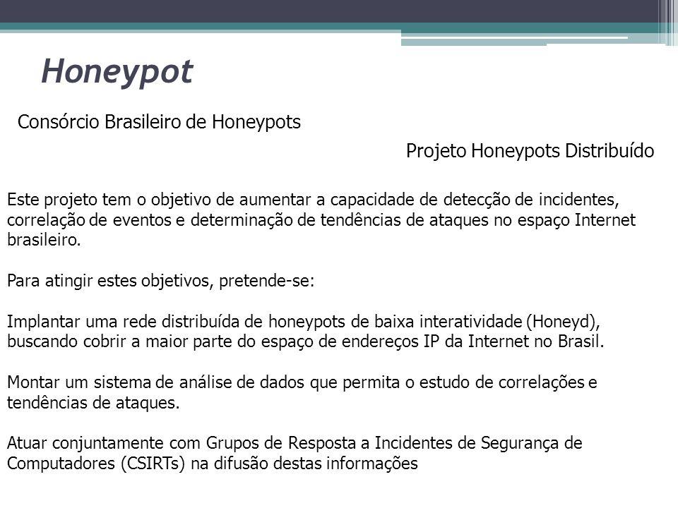 Honeypot Consórcio Brasileiro de Honeypots Projeto Honeypots Distribuído Este projeto tem o objetivo de aumentar a capacidade de detecção de incidente