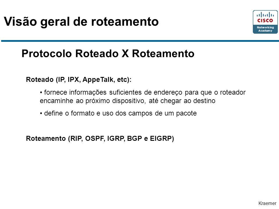 Kraemer Protocolo Roteado X Roteamento Roteado (IP, IPX, AppeTalk, etc): fornece informações suficientes de endereço para que o roteador encaminhe ao próximo dispositivo, até chegar ao destino define o formato e uso dos campos de um pacote Roteamento (RIP, OSPF, IGRP, BGP e EIGRP) Visão geral de roteamento