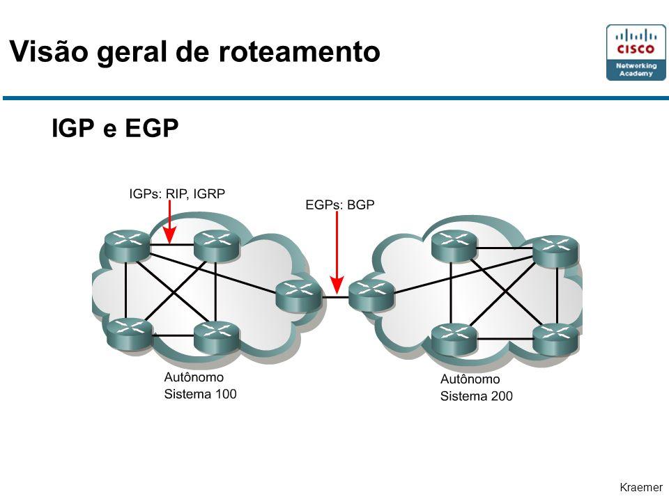 Kraemer IGP e EGP Visão geral de roteamento