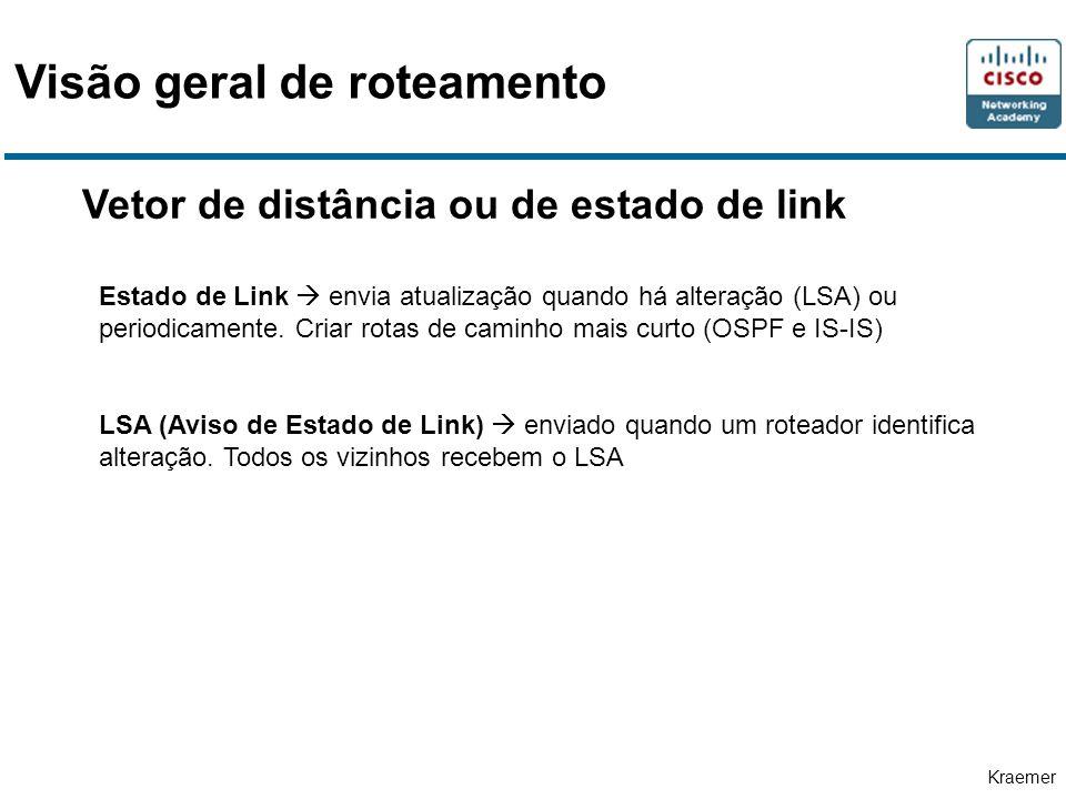 Kraemer Vetor de distância ou de estado de link Estado de Link envia atualização quando há alteração (LSA) ou periodicamente.