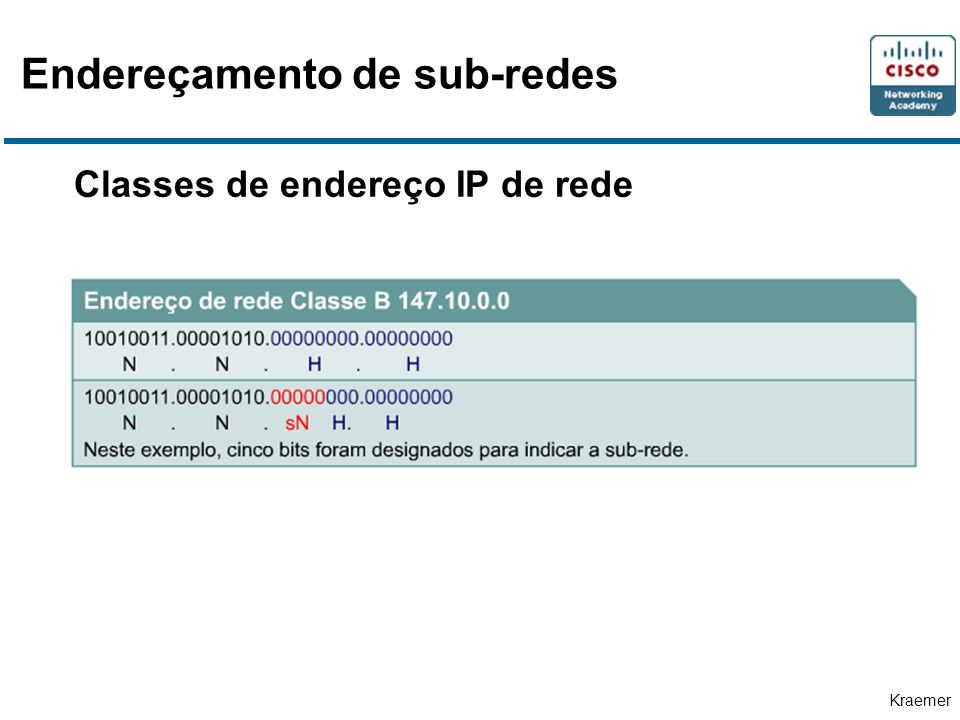Kraemer Classes de endereço IP de rede Endereçamento de sub-redes