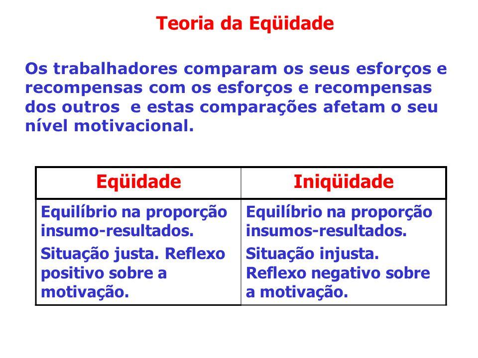Teoria da Eqüidade Os trabalhadores comparam os seus esforços e recompensas com os esforços e recompensas dos outros e estas comparações afetam o seu