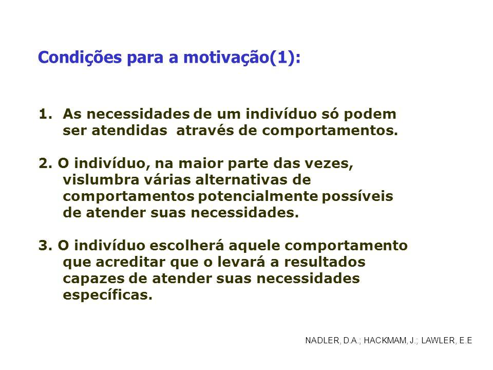 1.As necessidades de um indivíduo só podem ser atendidas através de comportamentos. 2. O indivíduo, na maior parte das vezes, vislumbra várias alterna