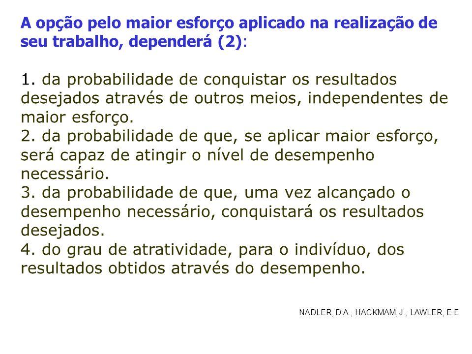 A opção pelo maior esforço aplicado na realização de seu trabalho, dependerá (2): 1. da probabilidade de conquistar os resultados desejados através de