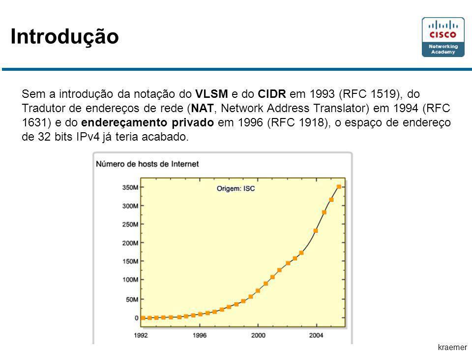 kraemer Introdução Sem a introdução da notação do VLSM e do CIDR em 1993 (RFC 1519), do Tradutor de endereços de rede (NAT, Network Address Translator