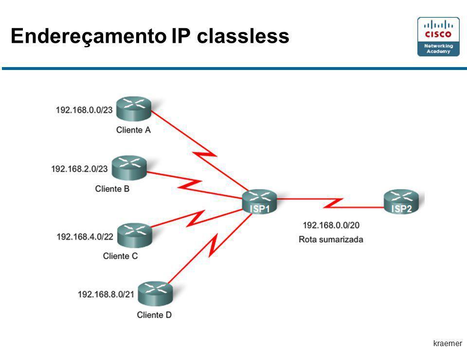 kraemer Endereçamento IP classless