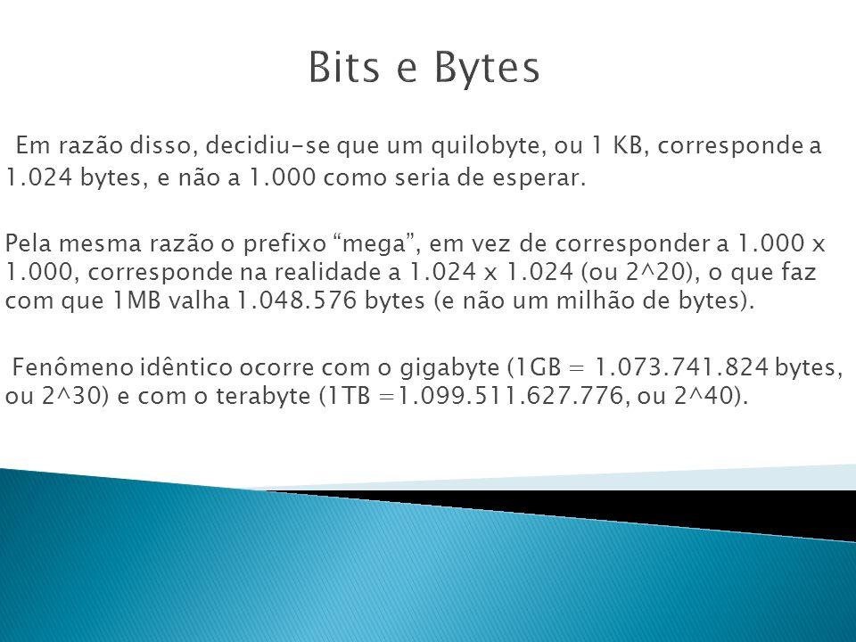Em razão disso, decidiu-se que um quilobyte, ou 1 KB, corresponde a 1.024 bytes, e não a 1.000 como seria de esperar.