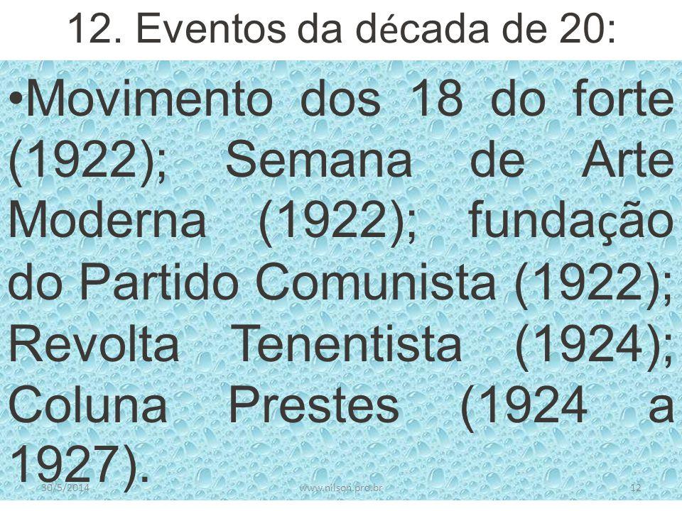12. Eventos da d é cada de 20: Movimento dos 18 do forte (1922); Semana de Arte Moderna (1922); funda ç ão do Partido Comunista (1922); Revolta Tenent