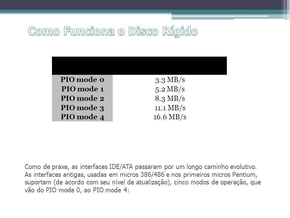 Como de praxe, as interfaces IDE/ATA passaram por um longo caminho evolutivo. As interfaces antigas, usadas em micros 386/486 e nos primeiros micros P