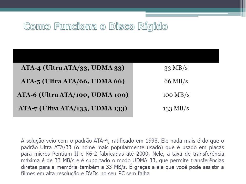 A solução veio com o padrão ATA-4, ratificado em 1998. Ele nada mais é do que o padrão Ultra ATA/33 (o nome mais popularmente usado) que é usado em pl