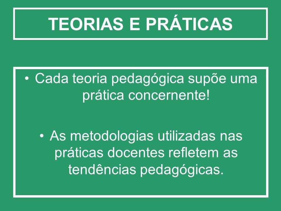 TEORIAS E PRÁTICAS Cada teoria pedagógica supõe uma prática concernente! As metodologias utilizadas nas práticas docentes refletem as tendências pedag