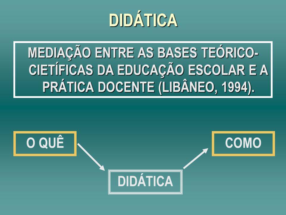 DIDÁTICA MEDIAÇÃO ENTRE AS BASES TEÓRICO- CIETÍFICAS DA EDUCAÇÃO ESCOLAR E A PRÁTICA DOCENTE (LIBÂNEO, 1994). O QUÊCOMO DIDÁTICA