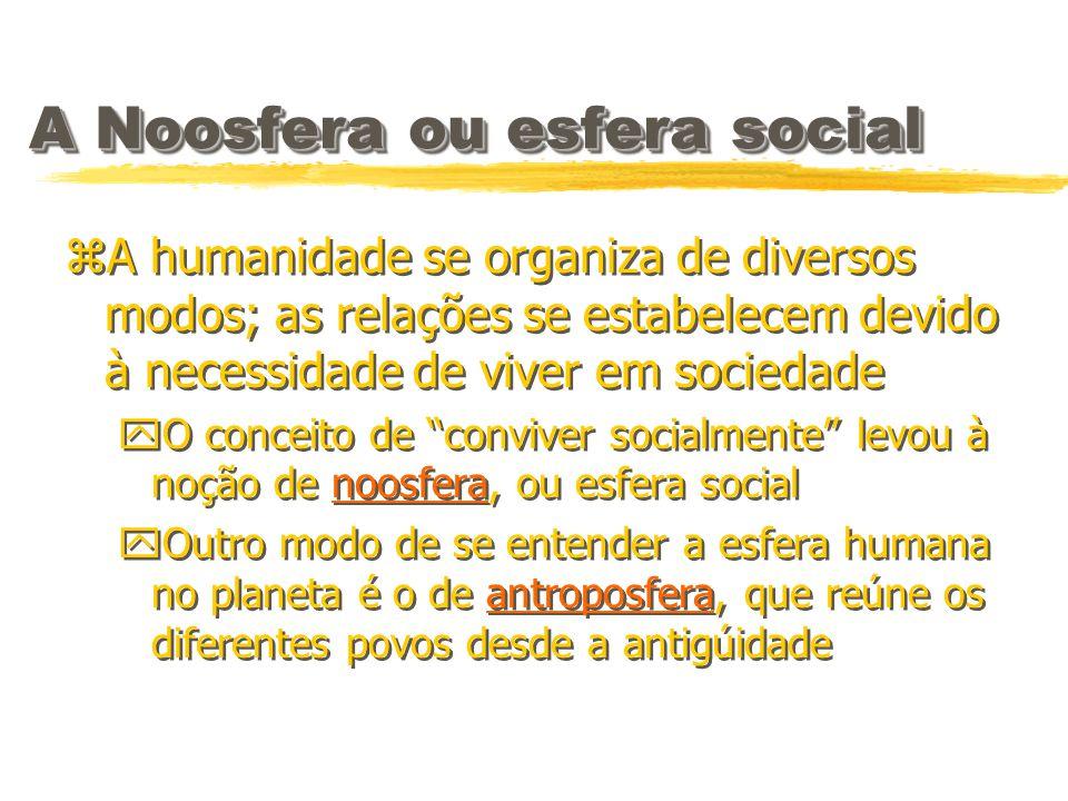 A Noosfera ou esfera social zA humanidade se organiza de diversos modos; as relações se estabelecem devido à necessidade de viver em sociedade yO conc