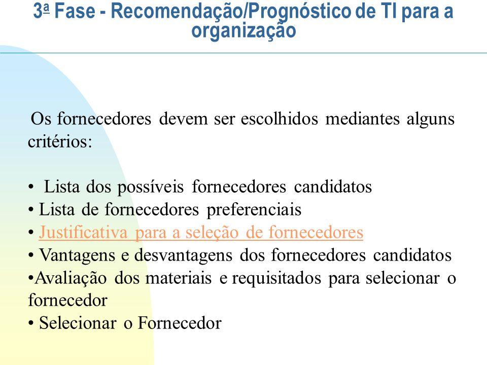 Os fornecedores devem ser escolhidos mediantes alguns critérios: Lista dos possíveis fornecedores candidatos Lista de fornecedores preferenciais Justi