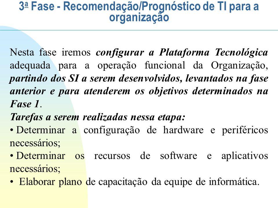 3 a Fase - Recomendação/Prognóstico de TI para a organização Nesta fase iremos configurar a Plataforma Tecnológica adequada para a operação funcional
