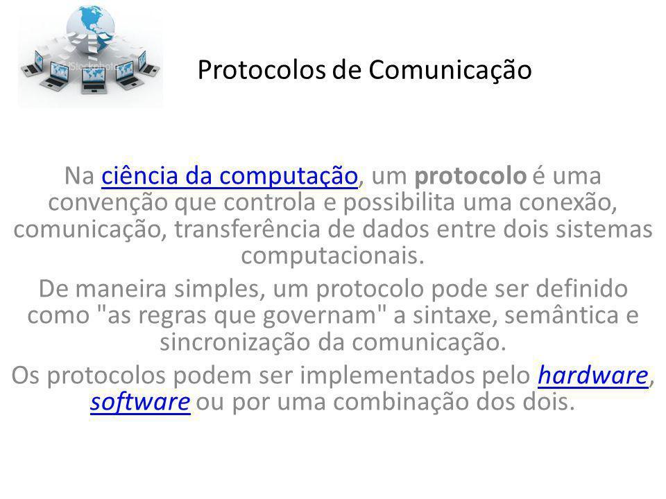 Protocolos de Comunicação ServiçoTCPUDPObservações FTP21 Transferência de arquivos SSH22 Protocolo de login remoto encriptado Telnet23 Protocolo de login remoto SMTP25 Para envio de emailemail DNS53 Resolução de nomes para IPIP HTTP80 Para web browserbrowser POP3110 Para recepção de email IMAP143 Para recepção/envio de email TLS/SSL443 Protocolo de camada de sockets segura IRC6667 Para conversação/chatchat Na tabela abaixo listam-se os serviços e protocolos associados às portas TCP e UDP.serviços e protocolosTCPUDP