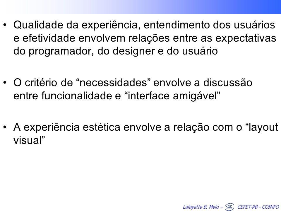 Lafayette B. Melo – CEFET-PB - COINFO Qualidade da experiência, entendimento dos usuários e efetividade envolvem relações entre as expectativas do pro