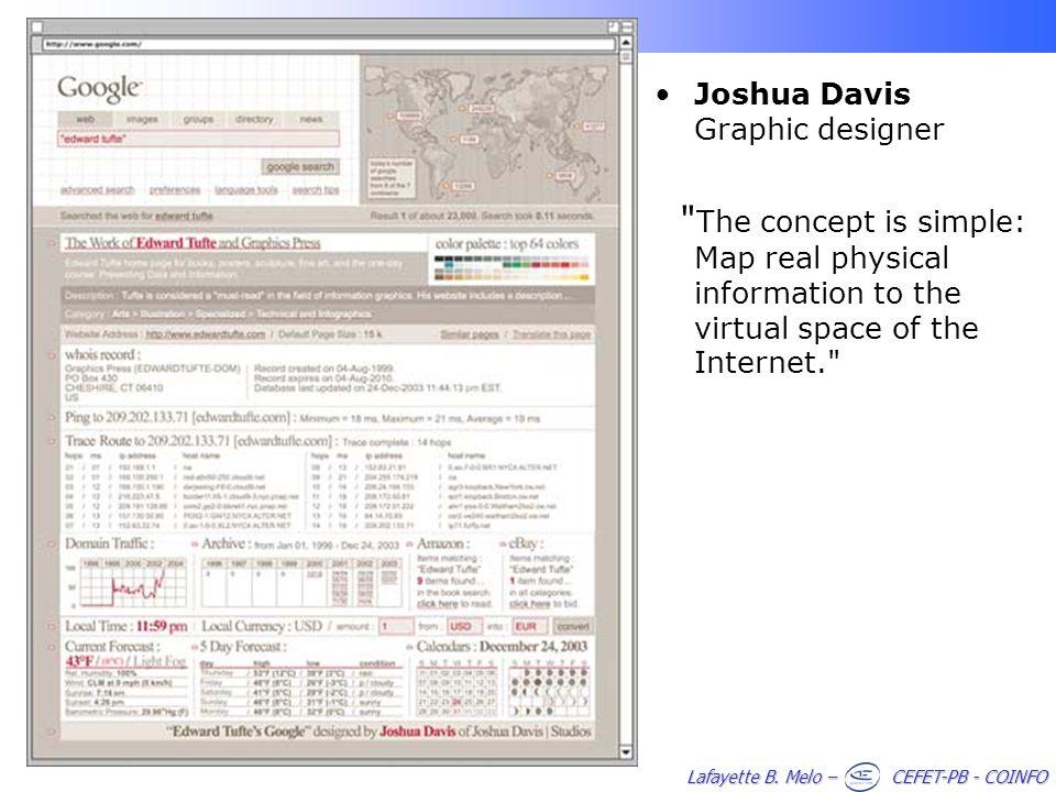 Lafayette B. Melo – CEFET-PB - COINFO Joshua Davis Graphic designer
