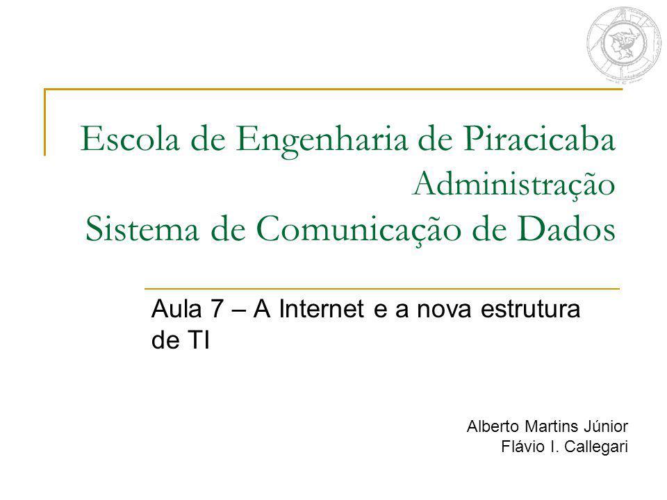 Escola de Engenharia de Piracicaba Administração Sistema de Comunicação de Dados Aula 7 – A Internet e a nova estrutura de TI Alberto Martins Júnior F
