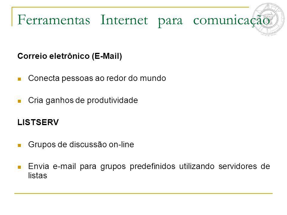 Ferramentas Internet para comunicação Correio eletrônico (E-Mail) Conecta pessoas ao redor do mundo Cria ganhos de produtividade LISTSERV Grupos de di