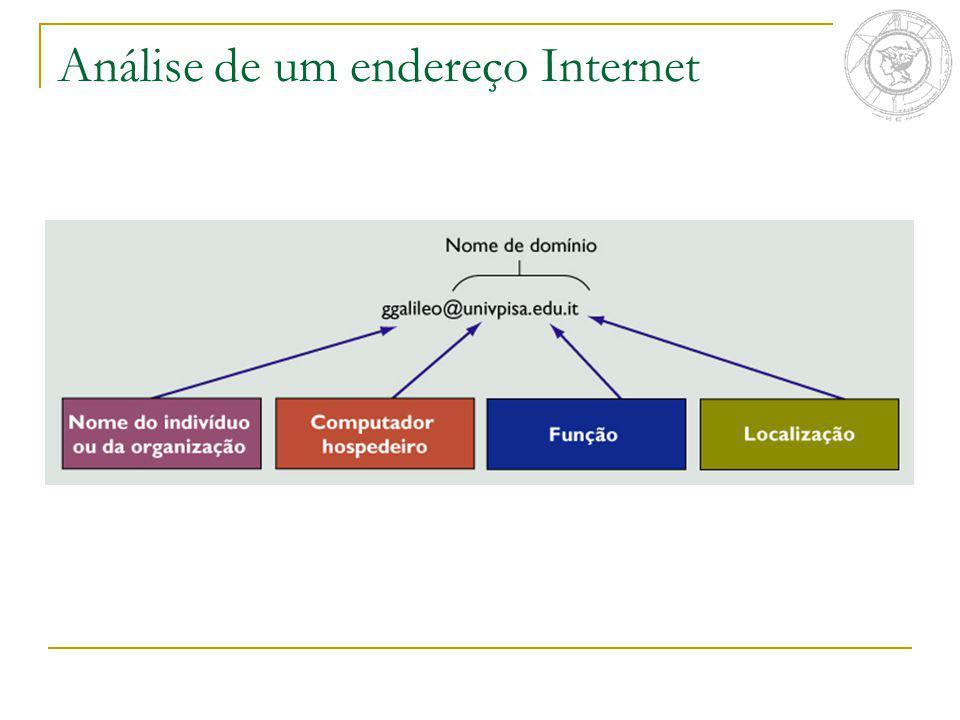 Ferramentas Internet para comunicação Bate-papo Conversas interativas ao vivo através de uma rede pública Mensagem instantânea Serviço de bate-papo Permite aos participantes criar seus próprios canais privados