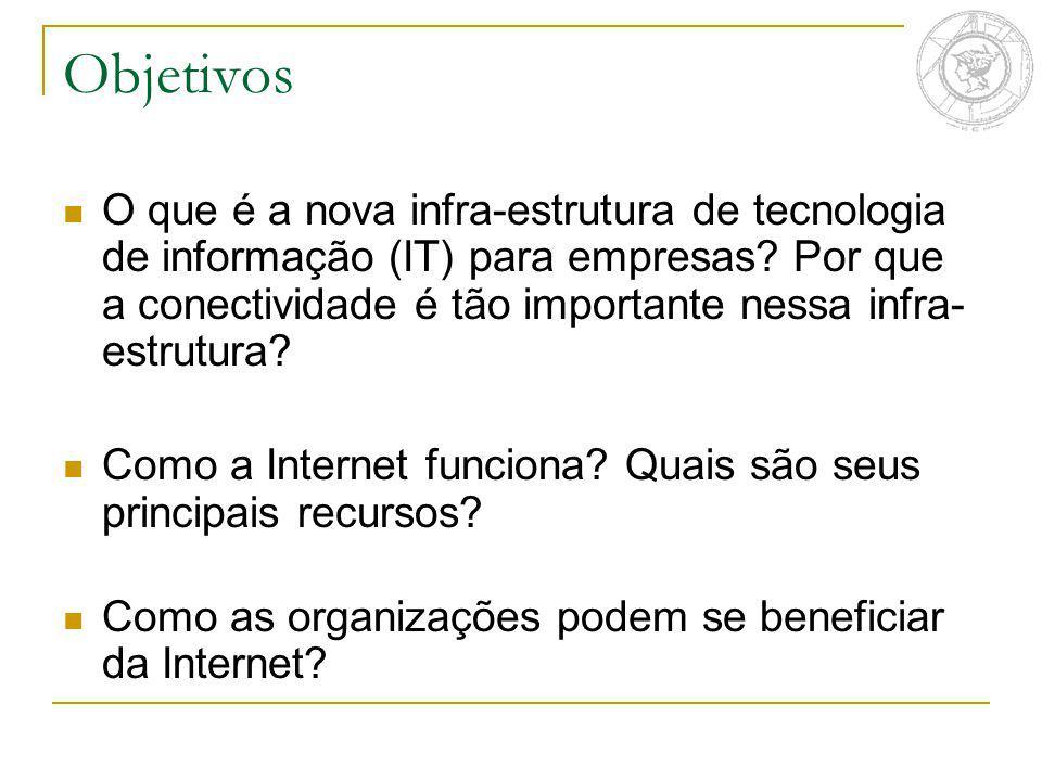 Objetivos O que é a nova infra-estrutura de tecnologia de informação (IT) para empresas? Por que a conectividade é tão importante nessa infra- estrutu