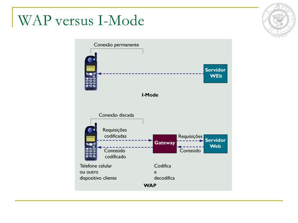 WAP versus I-Mode