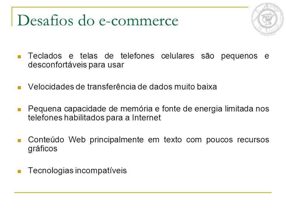 Desafios do e-commerce Teclados e telas de telefones celulares são pequenos e desconfortáveis para usar Velocidades de transferência de dados muito ba
