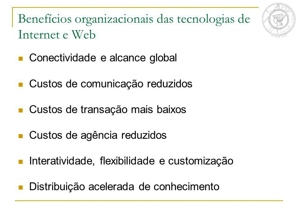 Benefícios organizacionais das tecnologias de Internet e Web Conectividade e alcance global Custos de comunicação reduzidos Custos de transação mais b