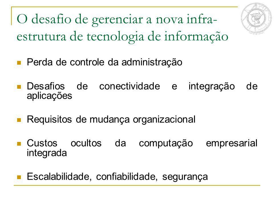 O desafio de gerenciar a nova infra- estrutura de tecnologia de informação Perda de controle da administração Desafios de conectividade e integração d
