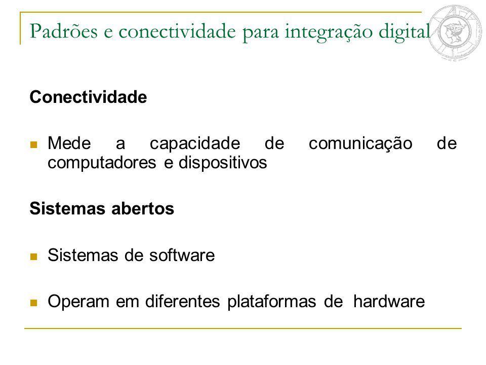 Padrões e conectividade para integração digital Conectividade Mede a capacidade de comunicação de computadores e dispositivos Sistemas abertos Sistema
